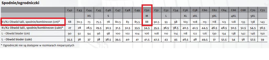 94f1ed349 Przykład: osoba o wzroście 176 cm i obwodzie pasa 88 cm wybiera rozmiar 82  C50